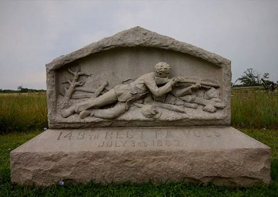 Travelogue – Battlefields of Gettysburg, PA